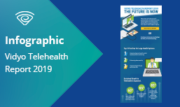 Infographic: Vidyo Telehealth Report 2019