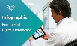 Vidyo Healthcare Infographic